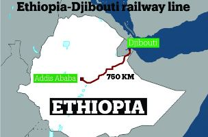 Ethiopian, Djibouti leaders inaugurate new railway line